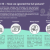 COVID-19 – Have we ignored the full picture? Leaflet